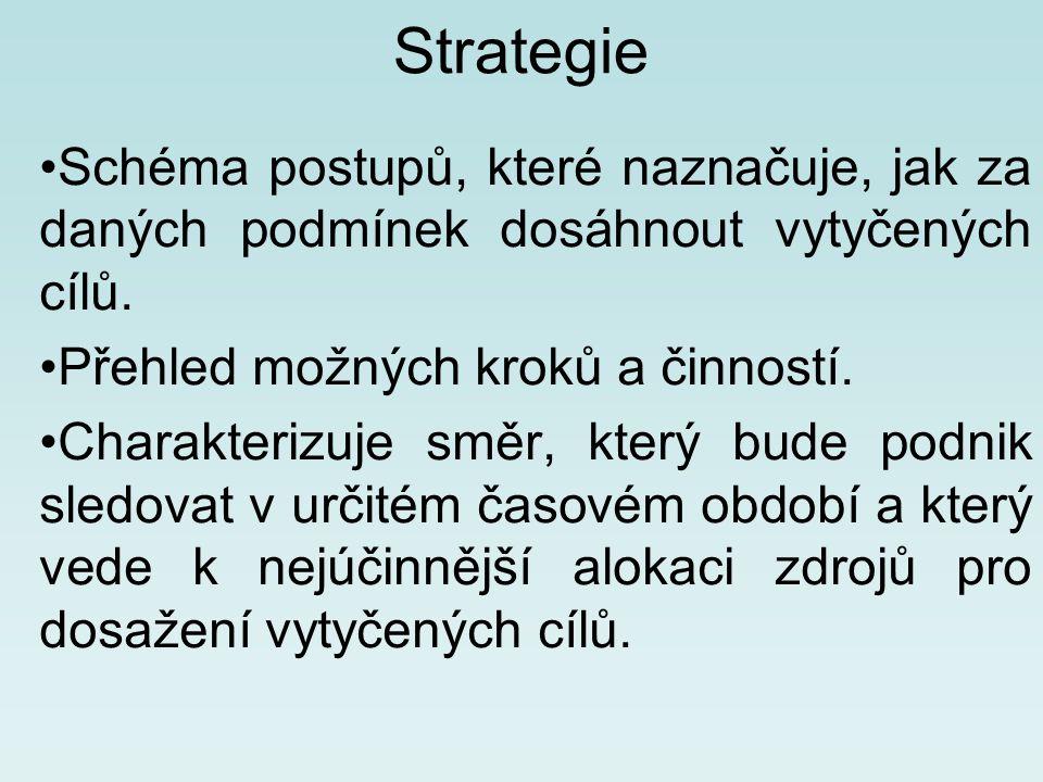 Strategie Schéma postupů, které naznačuje, jak za daných podmínek dosáhnout vytyčených cílů. Přehled možných kroků a činností.