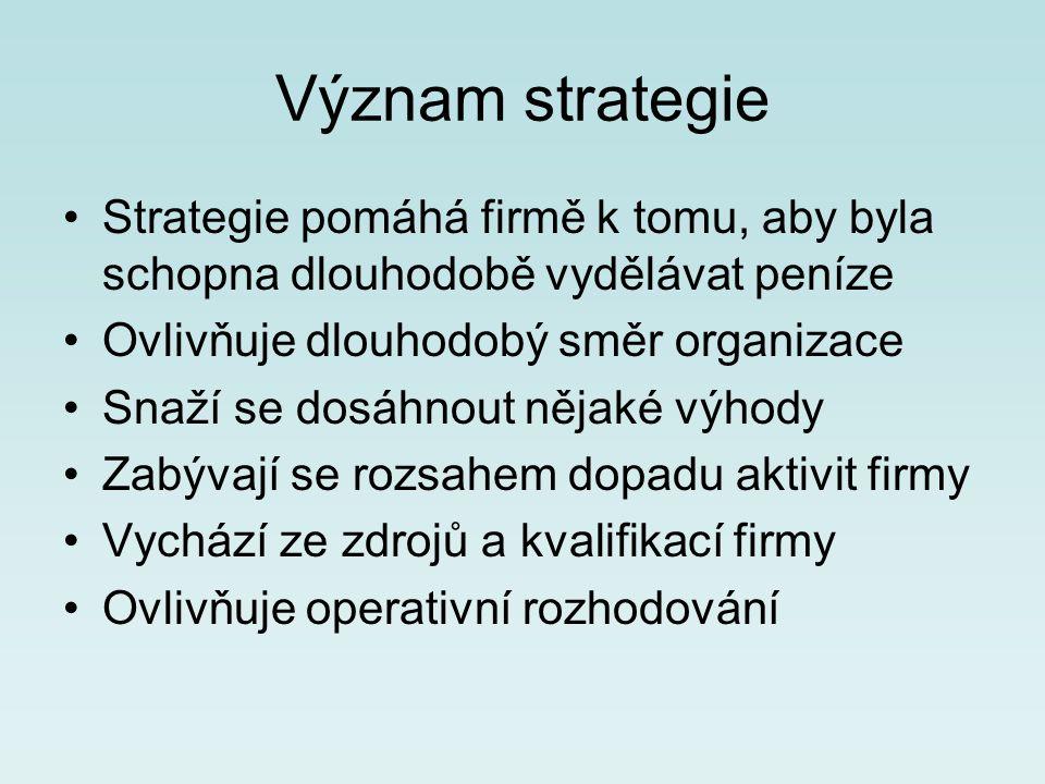 Význam strategie Strategie pomáhá firmě k tomu, aby byla schopna dlouhodobě vydělávat peníze. Ovlivňuje dlouhodobý směr organizace.