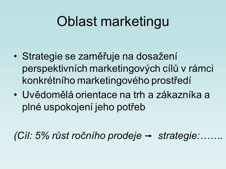 Oblast marketingu Strategie se zaměřuje na dosažení perspektivních marketingových cílů v rámci konkrétního marketingového prostředí.