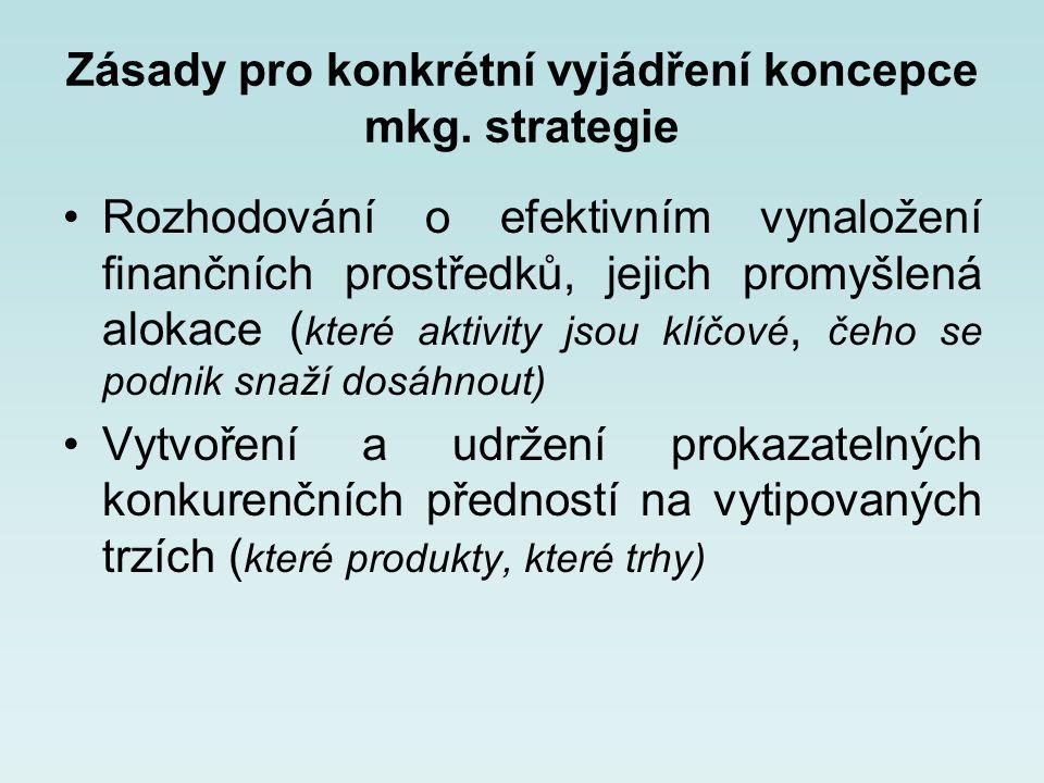 Zásady pro konkrétní vyjádření koncepce mkg. strategie