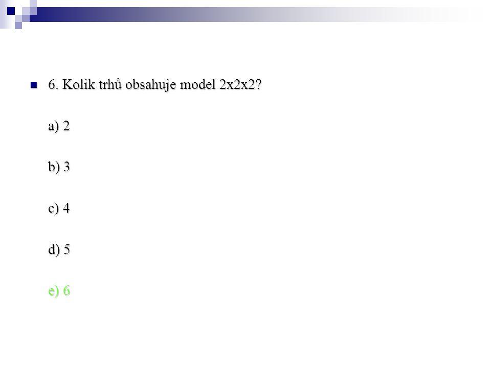 6. Kolik trhů obsahuje model 2x2x2
