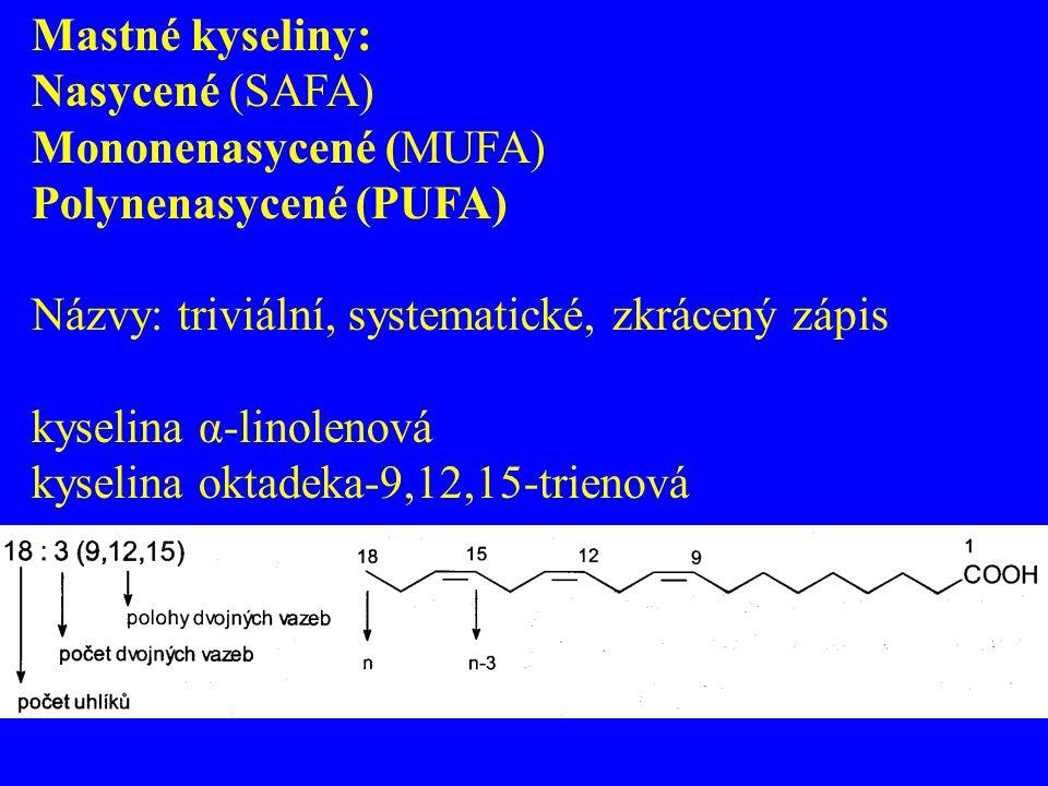 Mastné kyseliny: Nasycené (SAFA) Mononenasycené (MUFA) Polynenasycené (PUFA) Názvy: triviální, systematické, zkrácený zápis.
