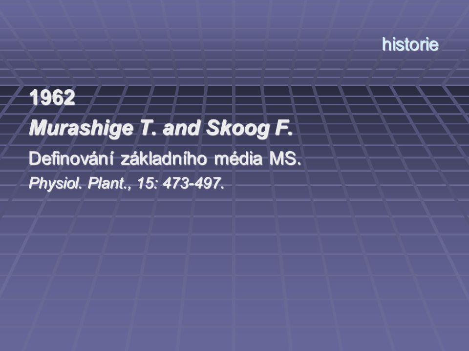 1962 Murashige T. and Skoog F. historie