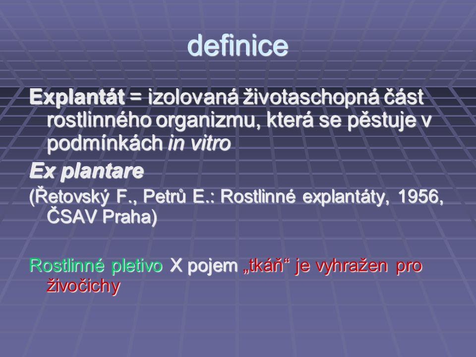 definice Explantát = izolovaná životaschopná část rostlinného organizmu, která se pěstuje v podmínkách in vitro.