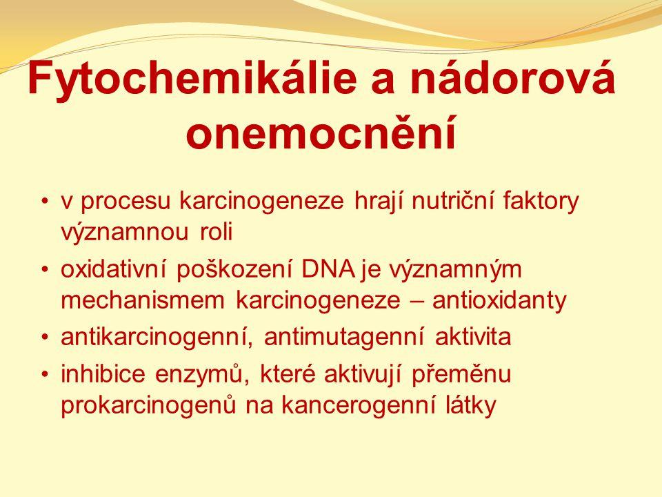 Fytochemikálie a nádorová onemocnění