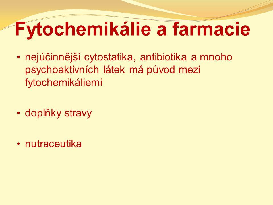 Fytochemikálie a farmacie