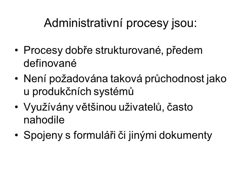 Administrativní procesy jsou:
