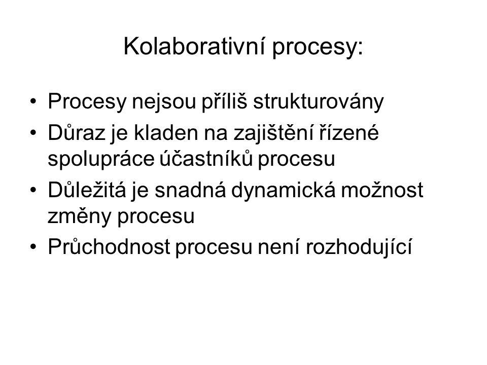 Kolaborativní procesy: