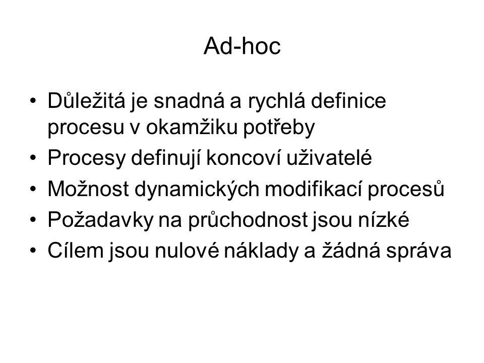 Ad-hoc Důležitá je snadná a rychlá definice procesu v okamžiku potřeby