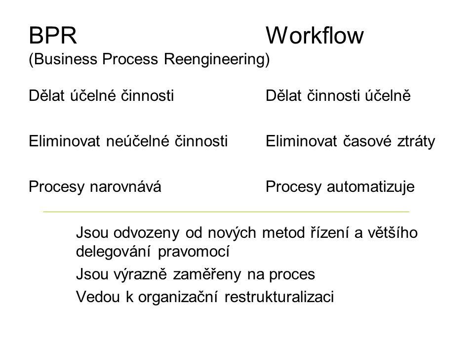 BPR Workflow (Business Process Reengineering)