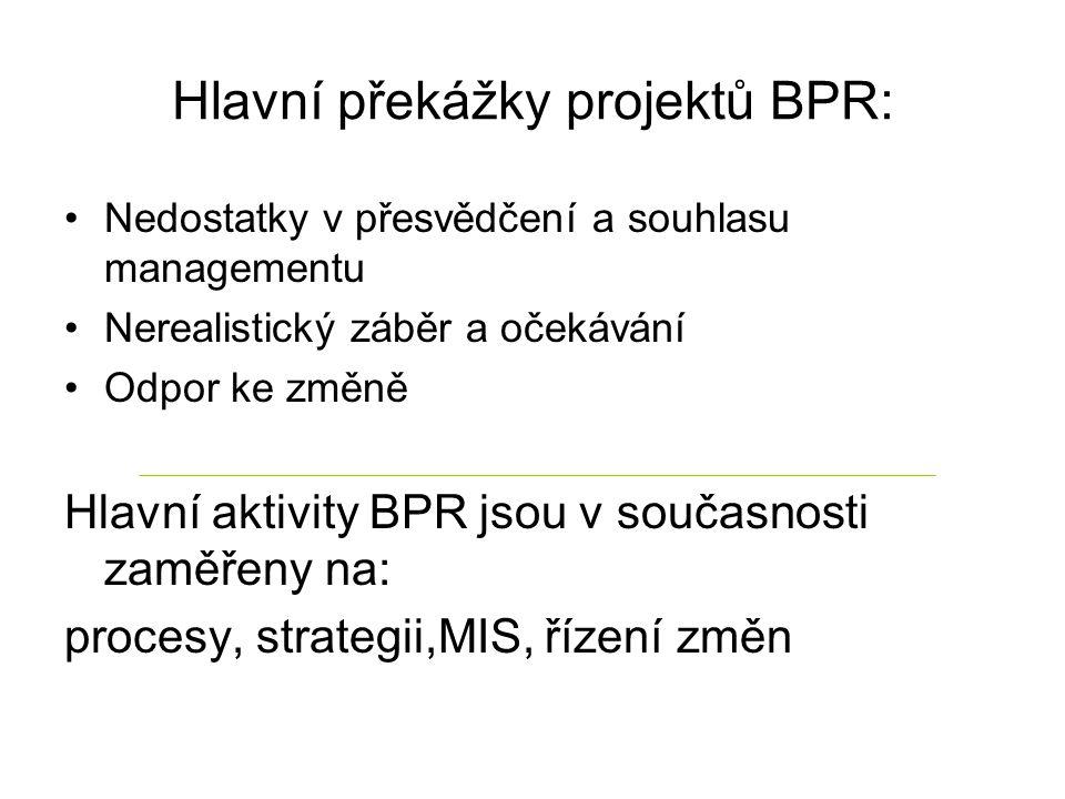 Hlavní překážky projektů BPR: