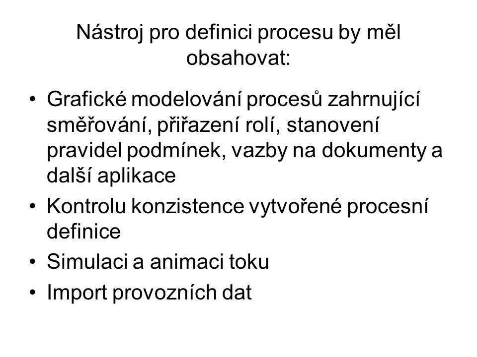 Nástroj pro definici procesu by měl obsahovat: