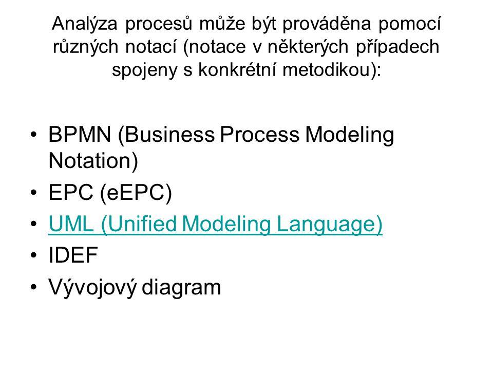 BPMN (Business Process Modeling Notation) EPC (eEPC)