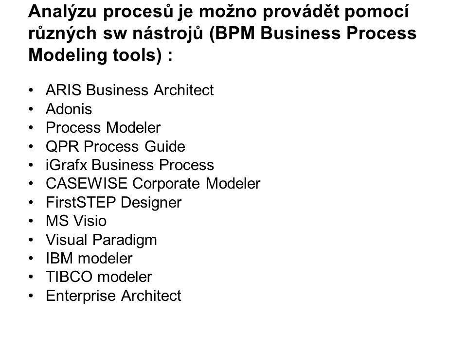 Analýzu procesů je možno provádět pomocí různých sw nástrojů (BPM Business Process Modeling tools) :
