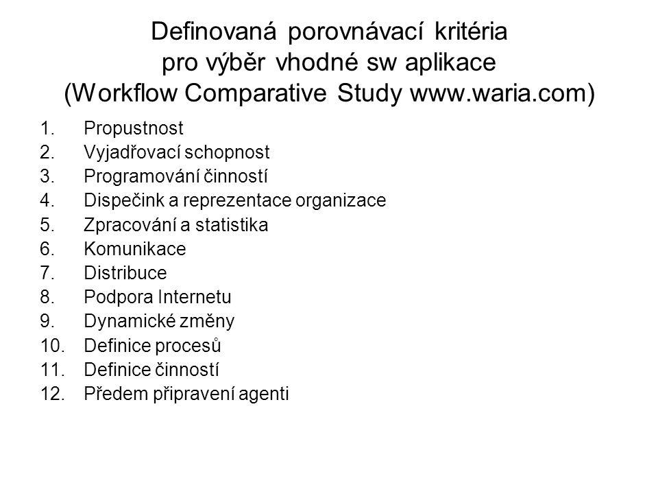 Definovaná porovnávací kritéria pro výběr vhodné sw aplikace (Workflow Comparative Study www.waria.com)