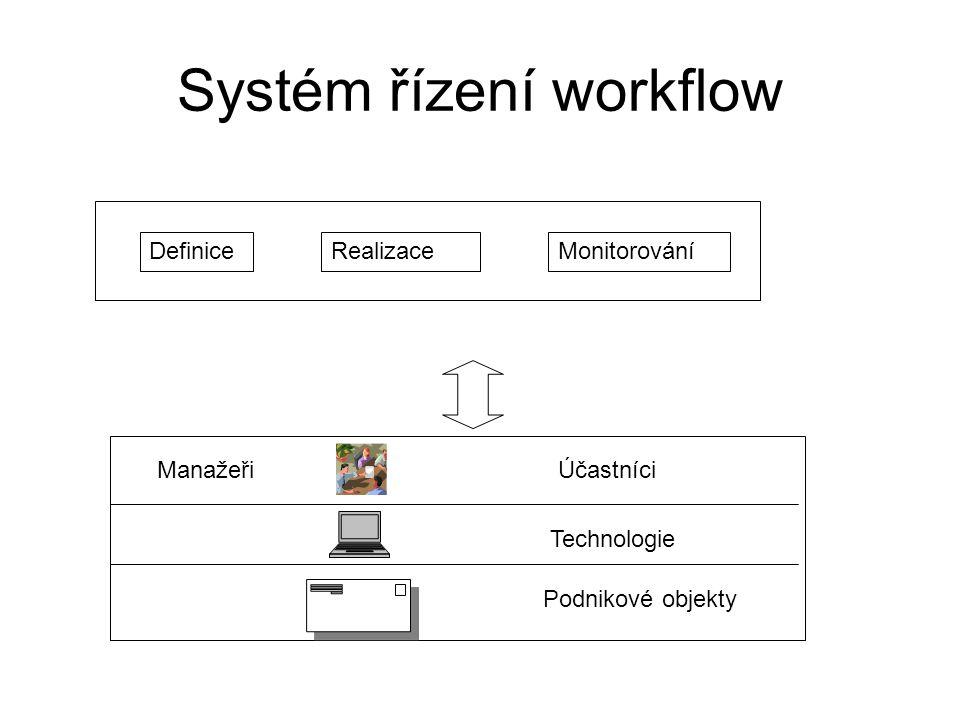Systém řízení workflow