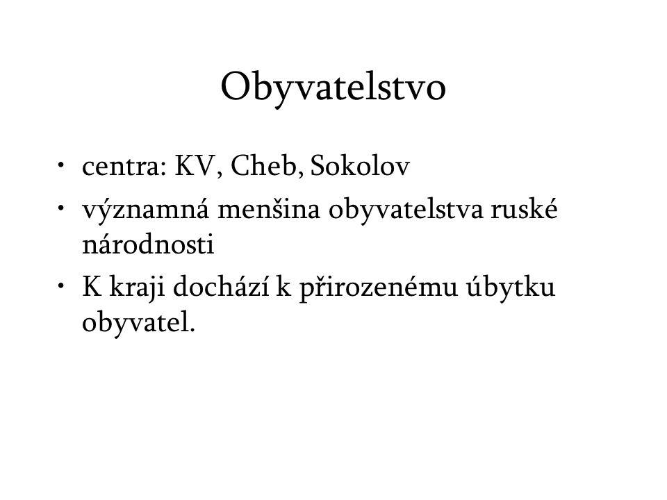 Obyvatelstvo centra: KV, Cheb, Sokolov