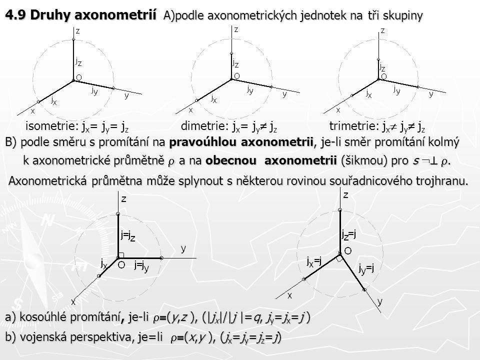 4.9 Druhy axonometrií A)podle axonometrických jednotek na tři skupiny