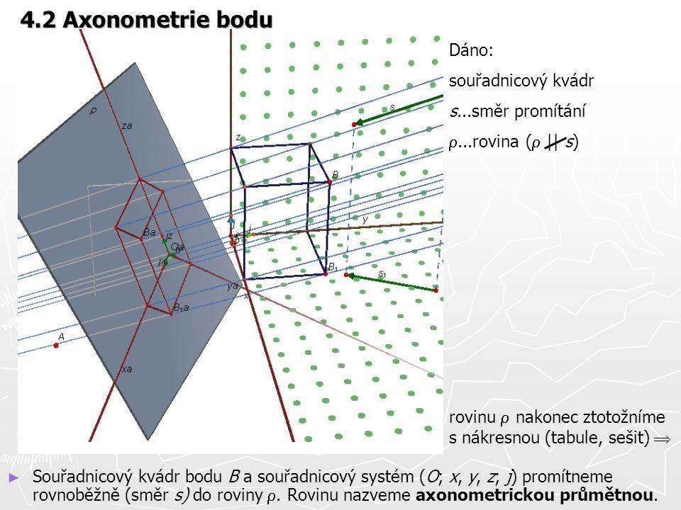 4.2 Axonometrie bodu Dáno: souřadnicový kvádr s...směr promítání