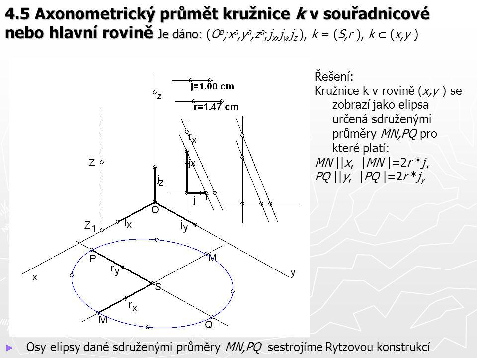 4.5 Axonometrický průmět kružnice k v souřadnicové nebo hlavní rovině Je dáno: (Oa;xa,ya,za;jx,jy,jz ), k = (S,r ), k  (x,y )