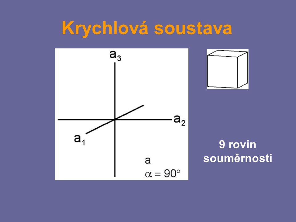 Krychlová soustava 9 rovin souměrnosti