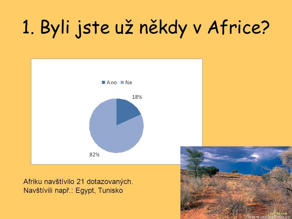1. Byli jste už někdy v Africe