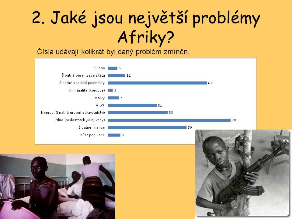 2. Jaké jsou největší problémy Afriky