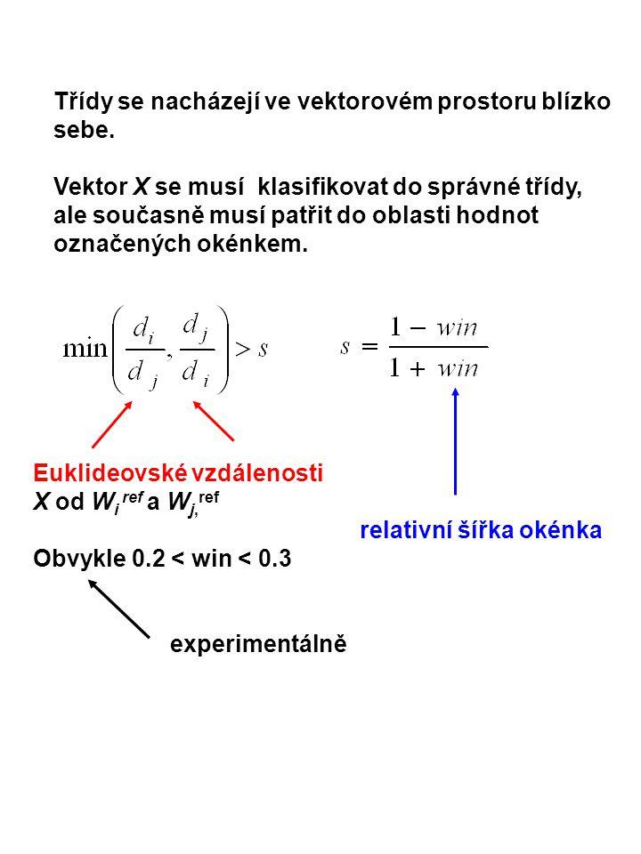 Třídy se nacházejí ve vektorovém prostoru blízko