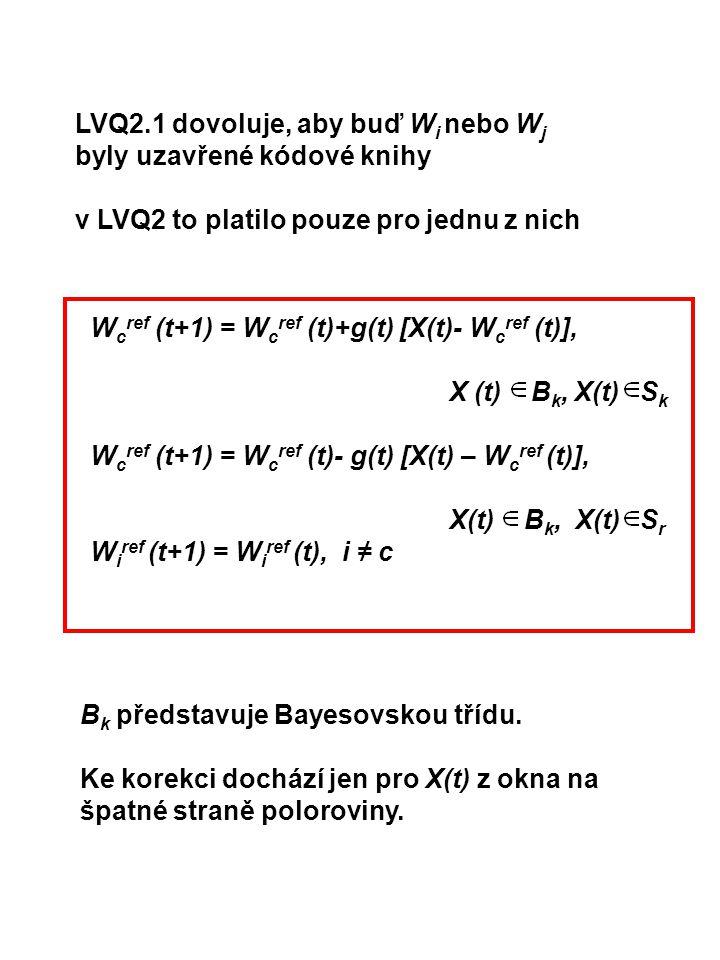 LVQ2.1 dovoluje, aby buď Wi nebo Wj