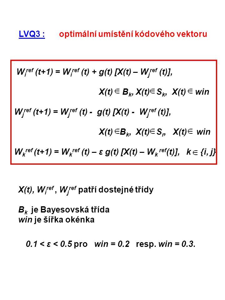 LVQ3 : optimální umístění kódového vektoru
