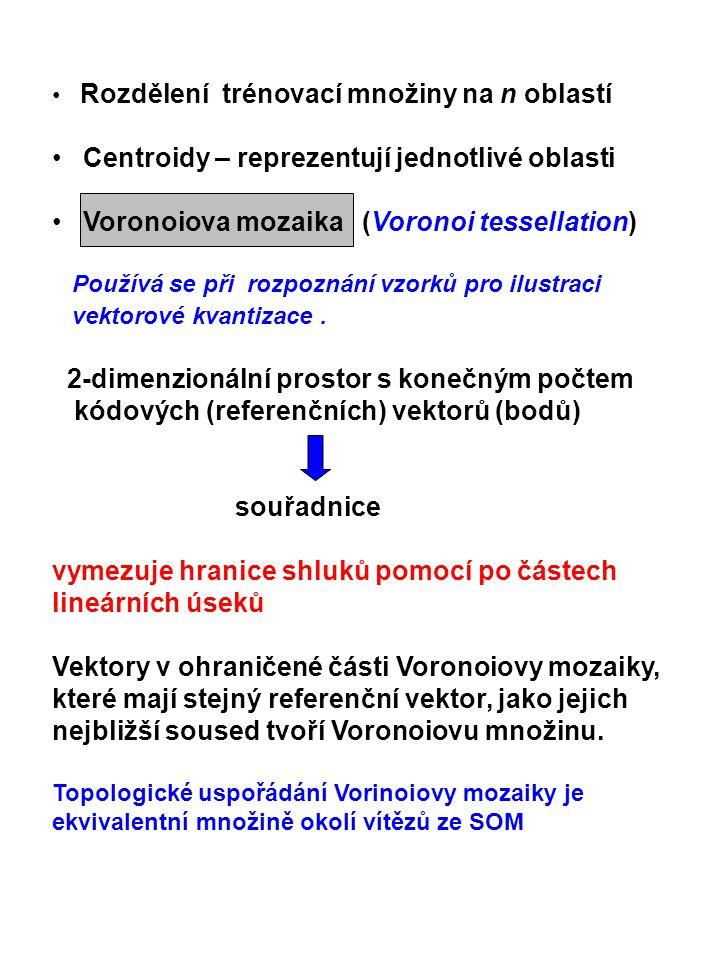 Centroidy – reprezentují jednotlivé oblasti