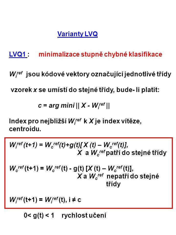 Varianty LVQ LVQ1 : minimalizace stupně chybné klasifikace. Wiref jsou kódové vektory označující jednotlivé třídy.