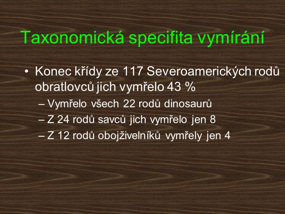 Taxonomická specifita vymírání
