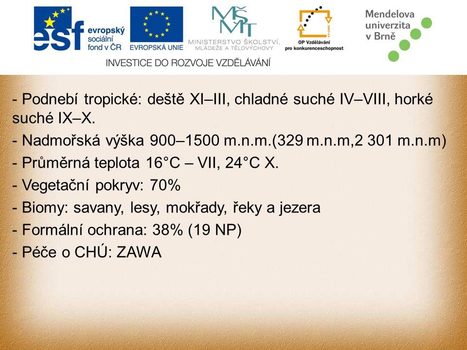 Podnebí tropické: deště XI–III, chladné suché IV–VIII, horké suché IX–X.