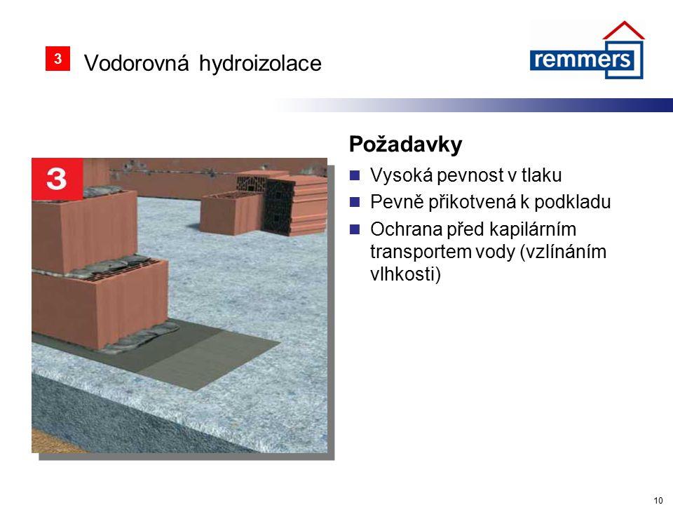 Vodorovná hydroizolace