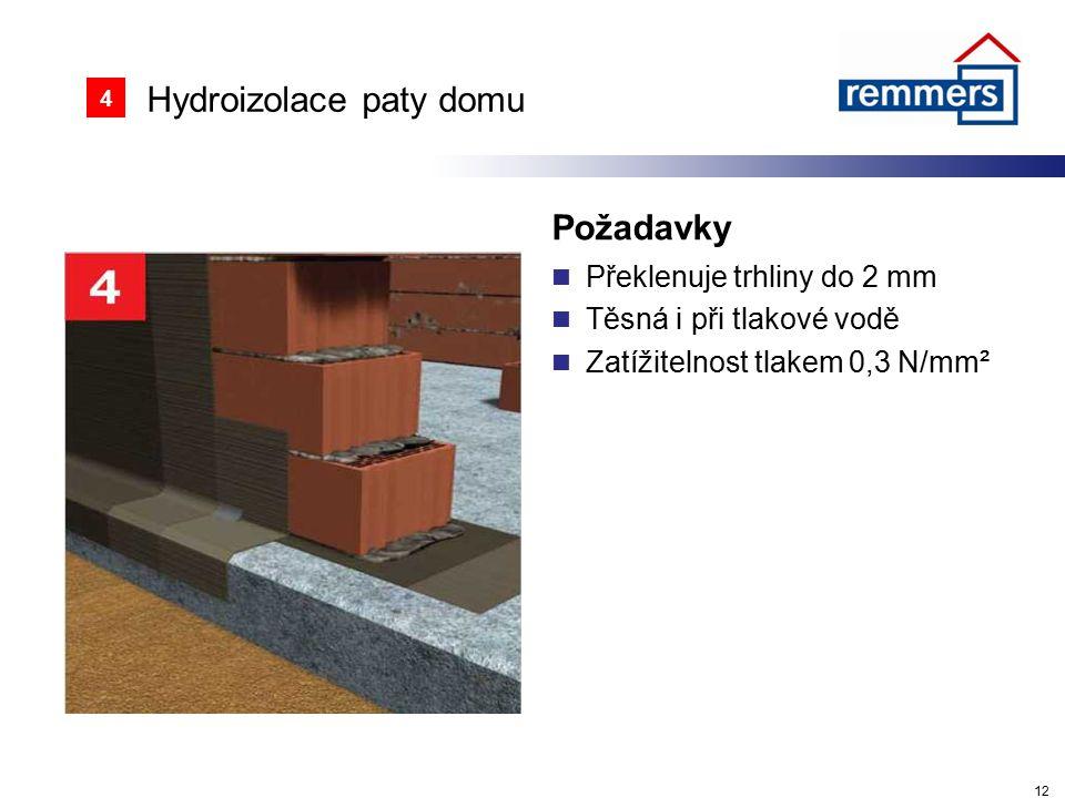 Hydroizolace paty domu