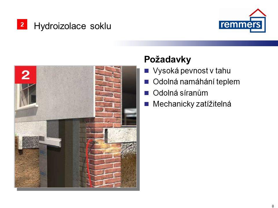 Hydroizolace soklu Požadavky Vysoká pevnost v tahu