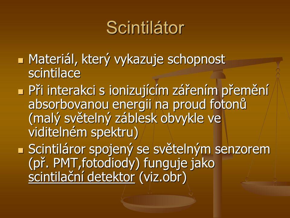 Scintilátor Materiál, který vykazuje schopnost scintilace