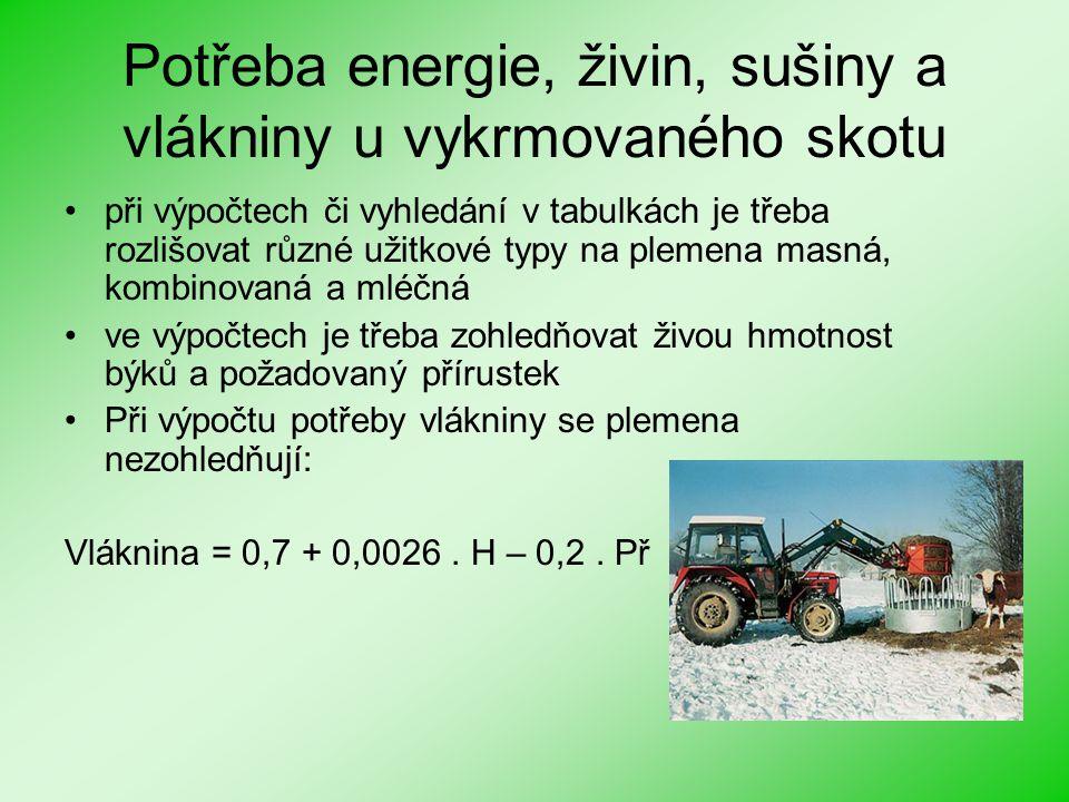 Potřeba energie, živin, sušiny a vlákniny u vykrmovaného skotu