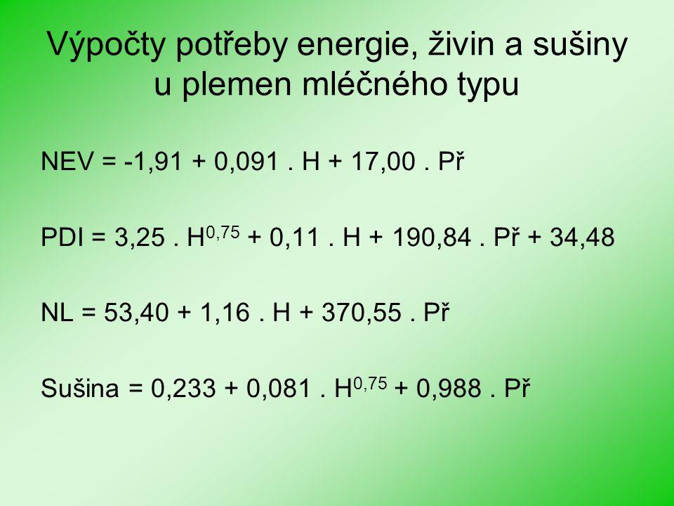 Výpočty potřeby energie, živin a sušiny u plemen mléčného typu
