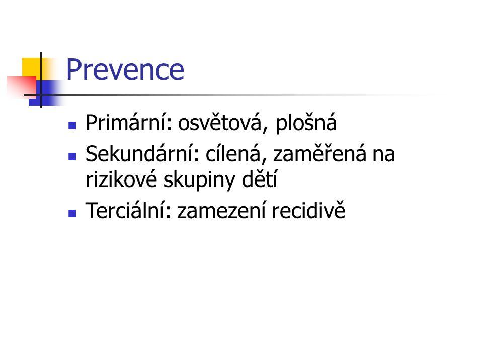 Prevence Primární: osvětová, plošná