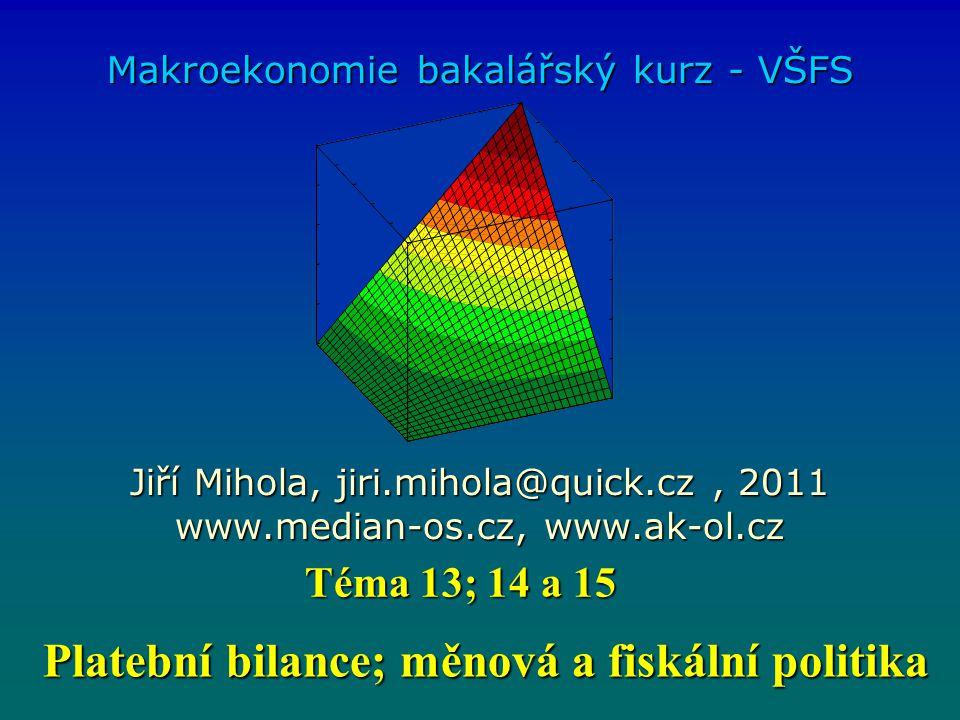 Platební bilance; měnová a fiskální politika