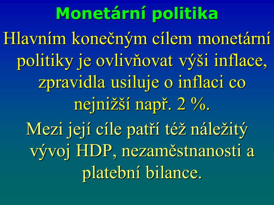 Monetární politika Hlavním konečným cílem monetární politiky je ovlivňovat výši inflace, zpravidla usiluje o inflaci co nejnižší např. 2 %.