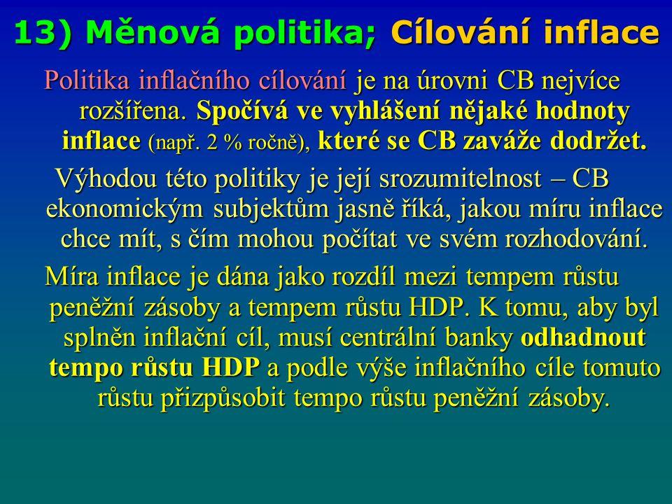 13) Měnová politika; Cílování inflace