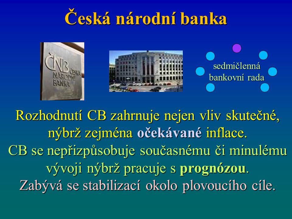 Česká národní banka Rozhodnutí CB zahrnuje nejen vliv skutečné, nýbrž zejména očekávané inflace.