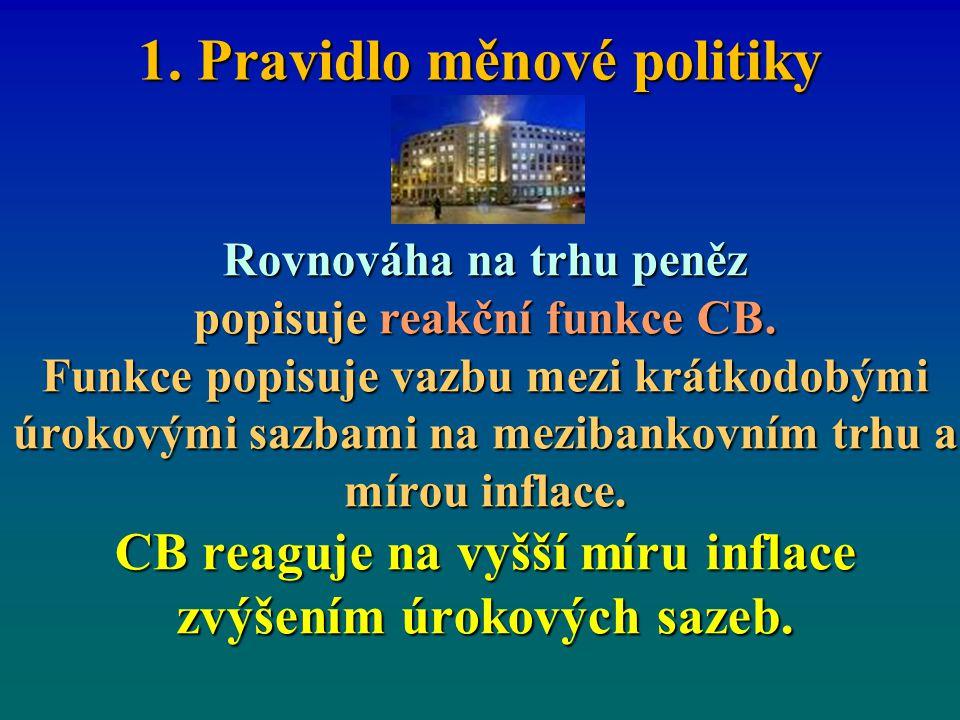 1. Pravidlo měnové politiky