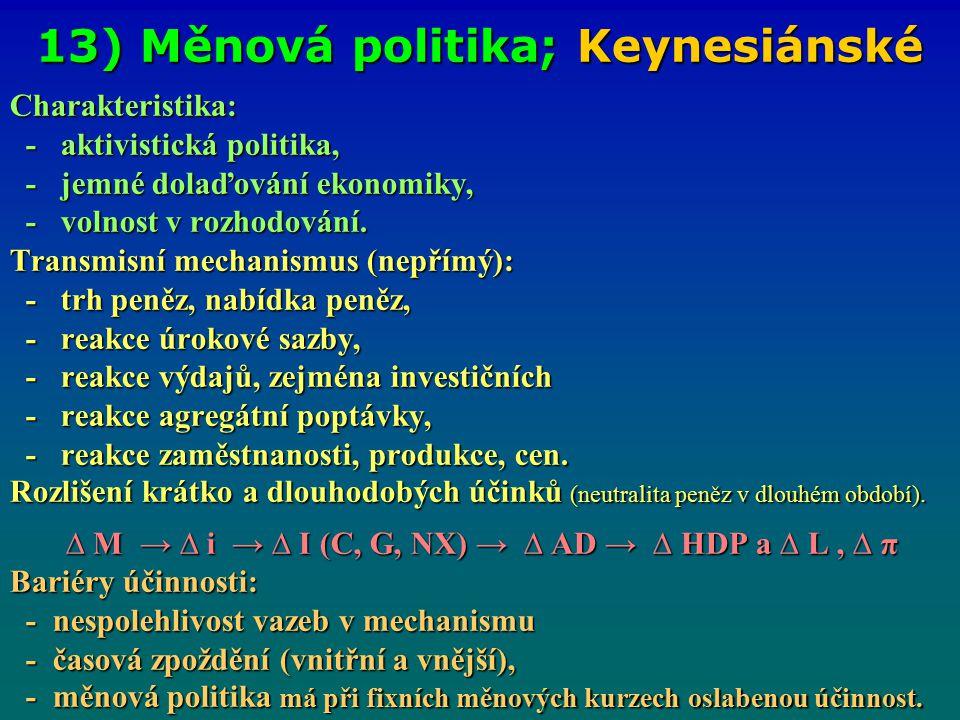 13) Měnová politika; Keynesiánské
