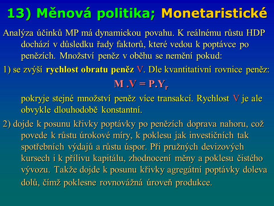 13) Měnová politika; Monetaristické