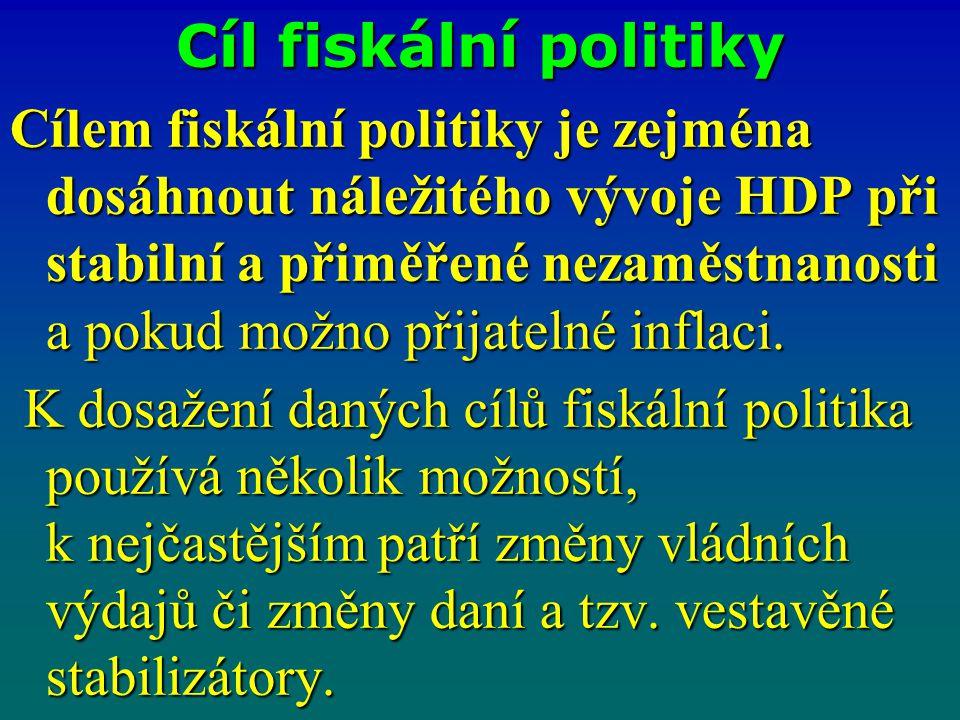 Cíl fiskální politiky