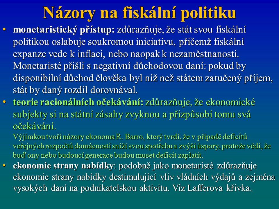 Názory na fiskální politiku